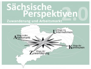 Sächsische Perspektiven