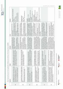 Übersichtsblatt Der Gemeinsame Europäische Referenzrahmen für Sprache
